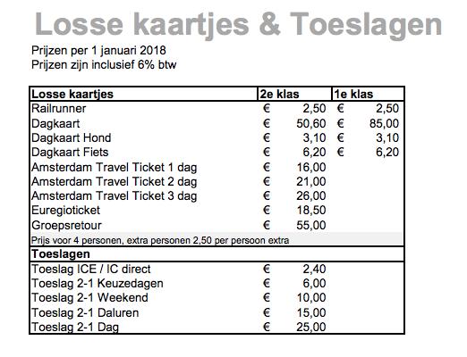 prijslijst treinkaartjes ns - prijslijsten.eu - alle prijslijsten!